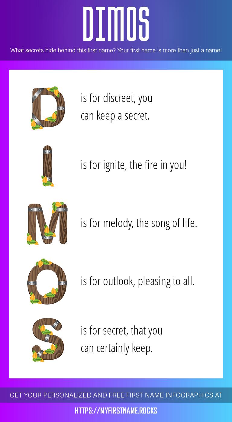 Dimos Infographics