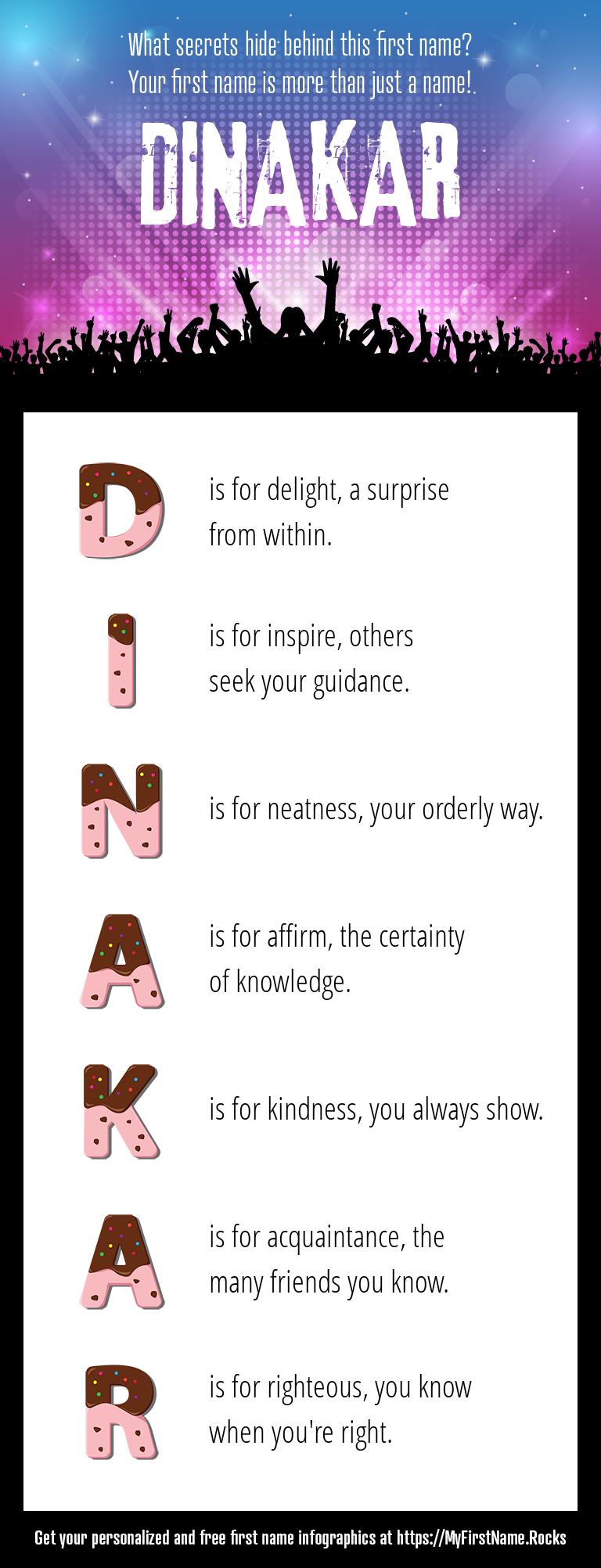 Dinakar Infographics
