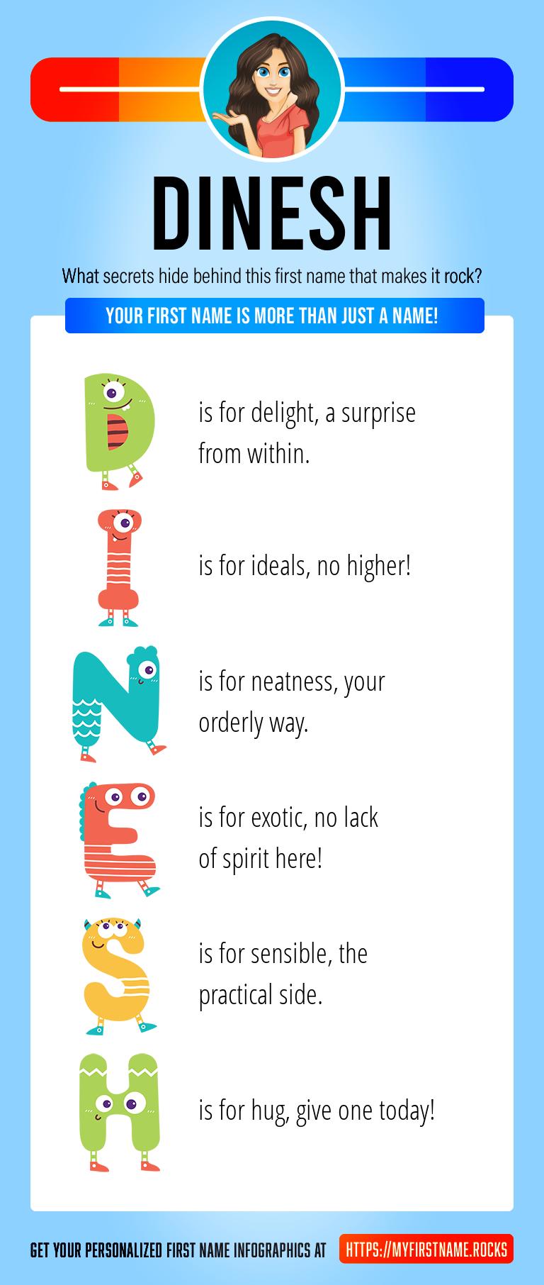 Dinesh Infographics