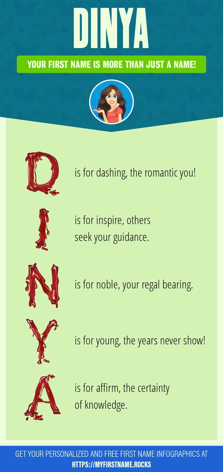 Dinya Infographics