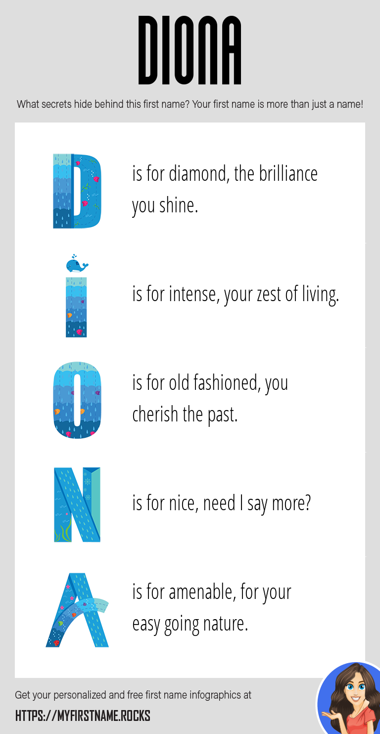 Diona Infographics