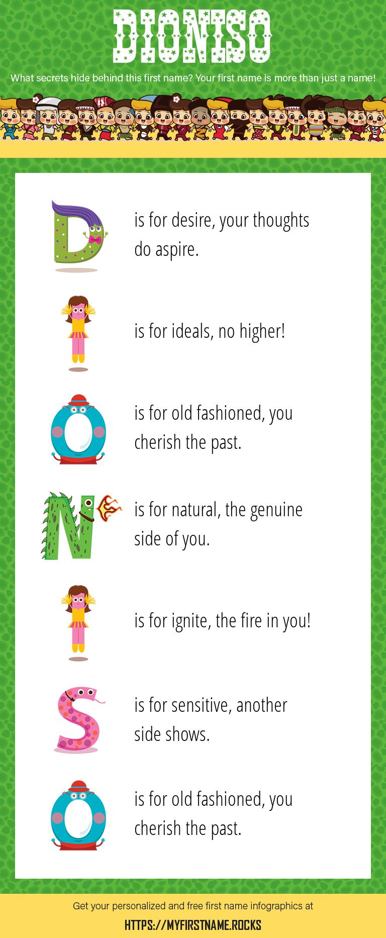 Dioniso Infographics