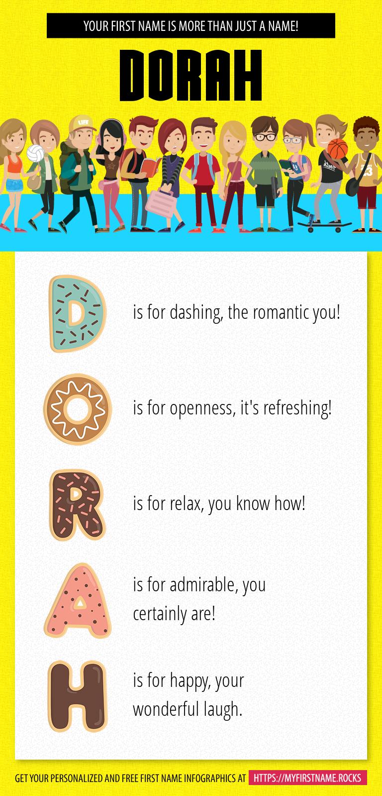 Dorah Infographics