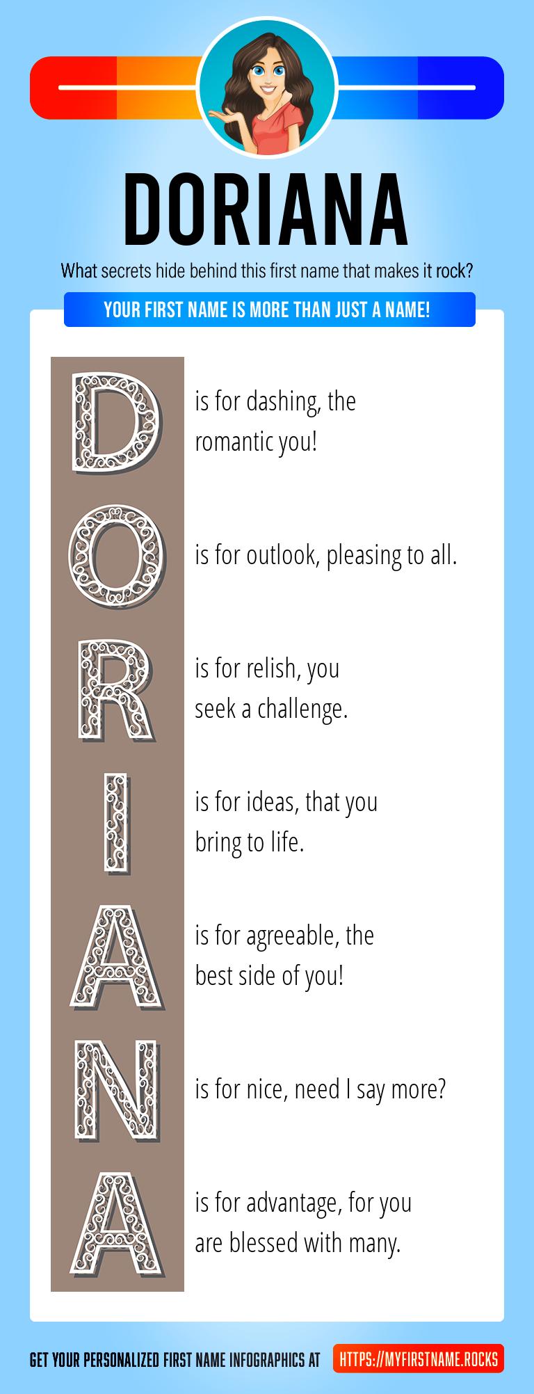 Doriana Infographics