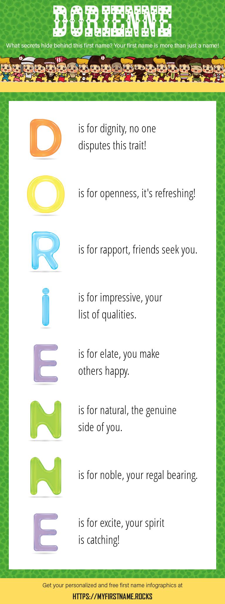 Dorienne Infographics