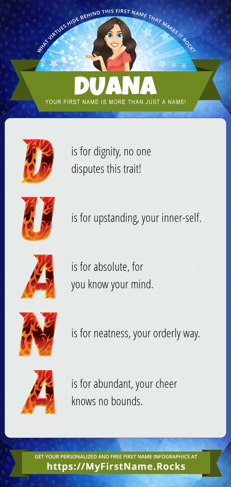Duana Infographics