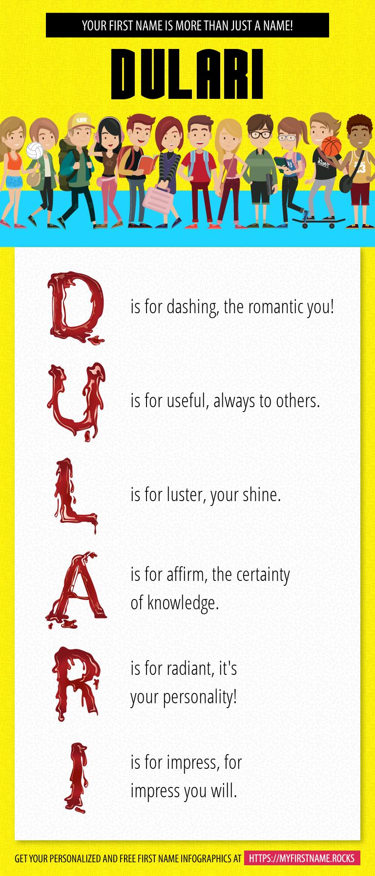 Dulari Infographics
