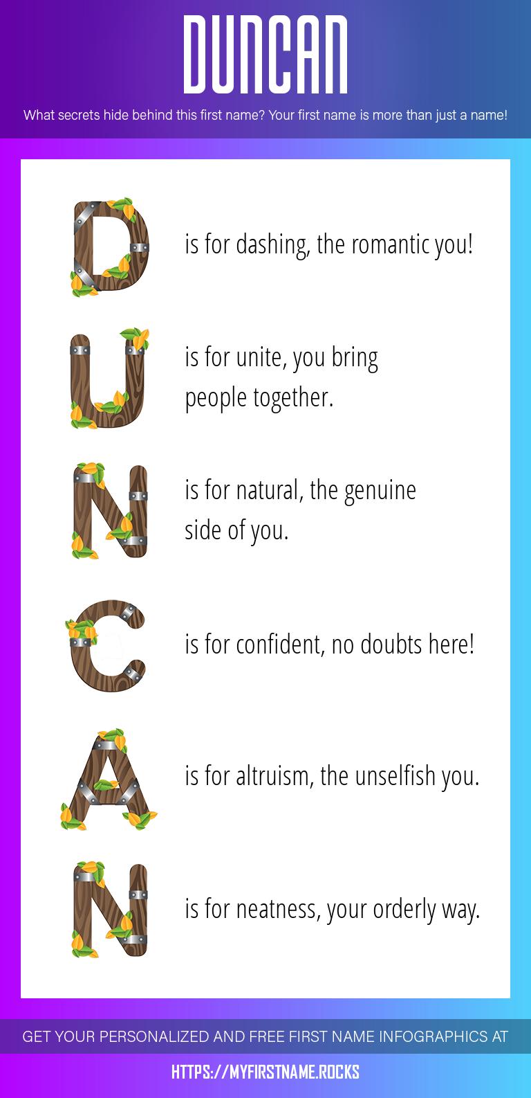 Duncan Infographics