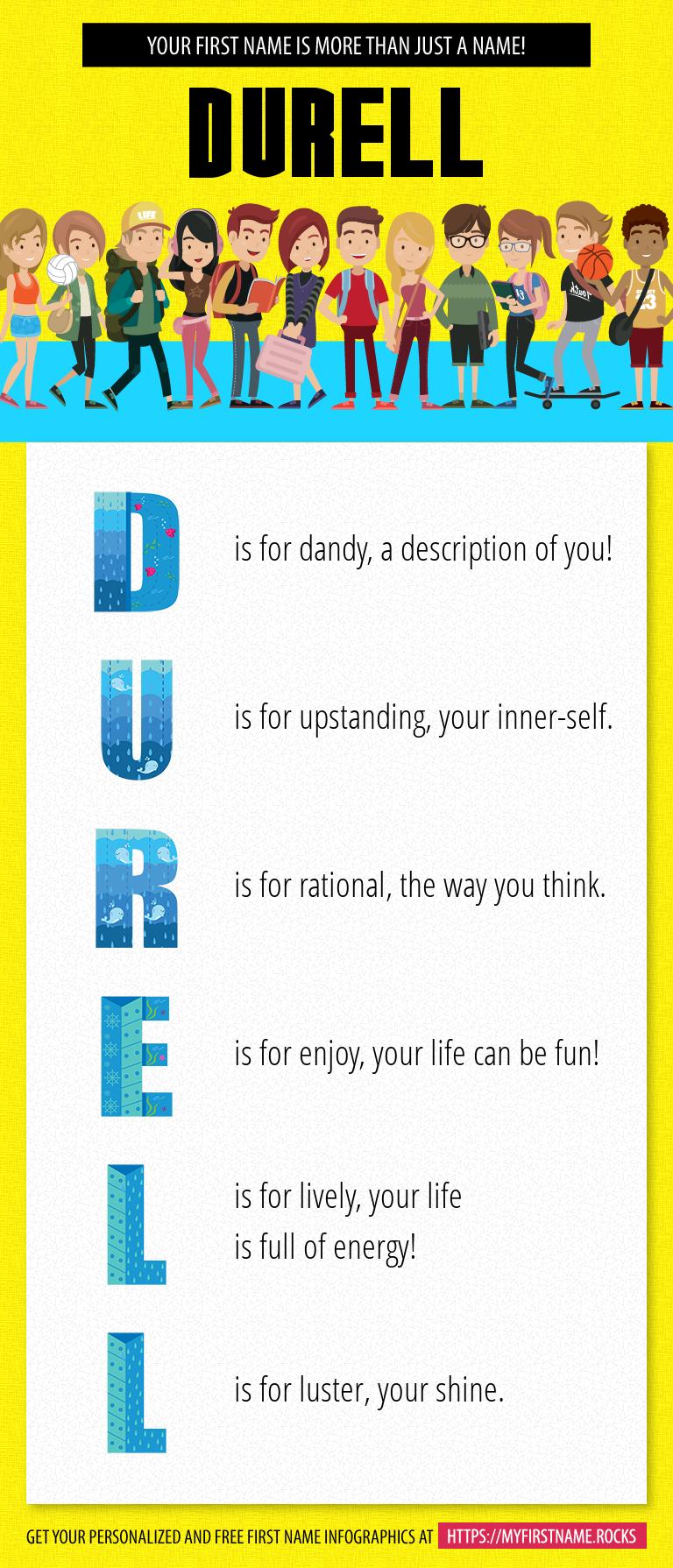 Durell Infographics
