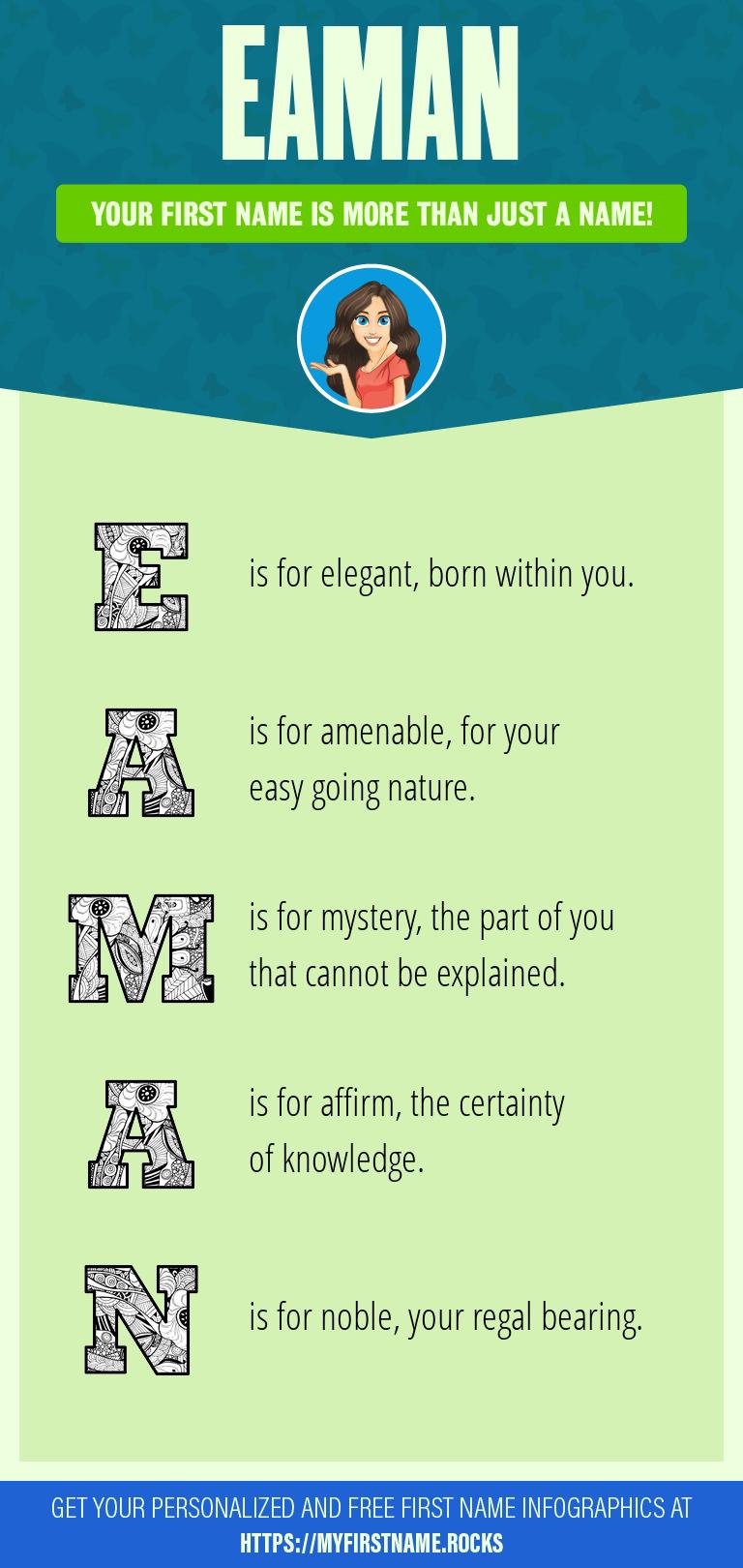Eaman Infographics