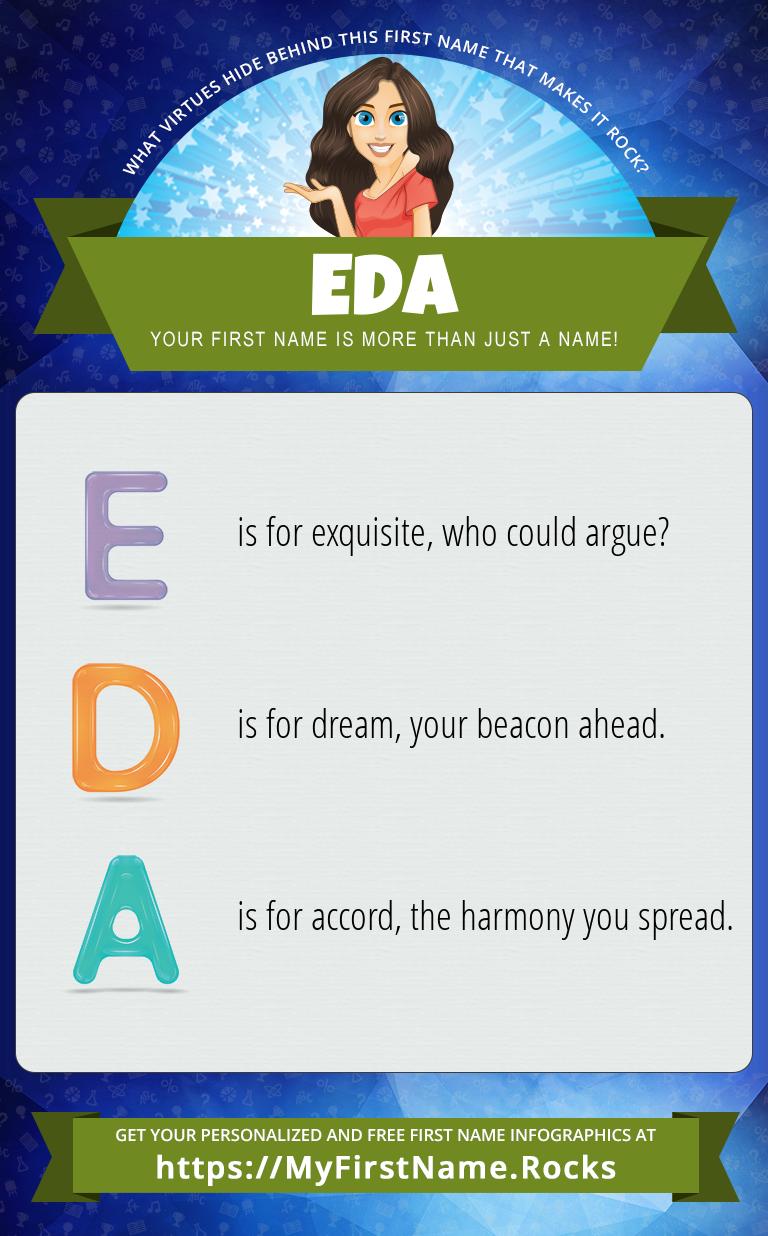 Eda Infographics