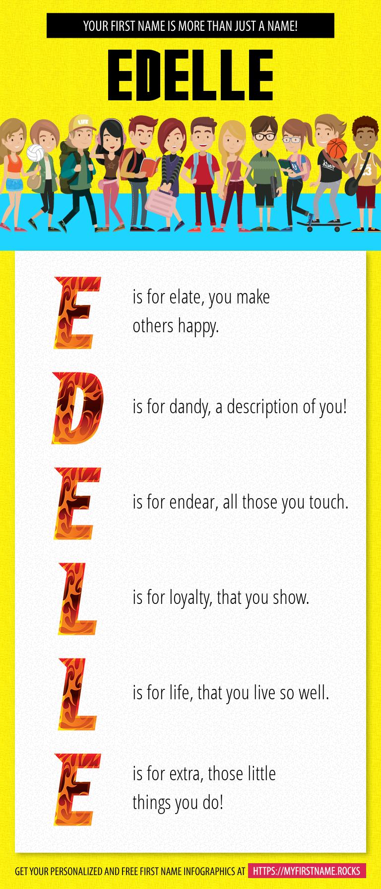 Edelle Infographics
