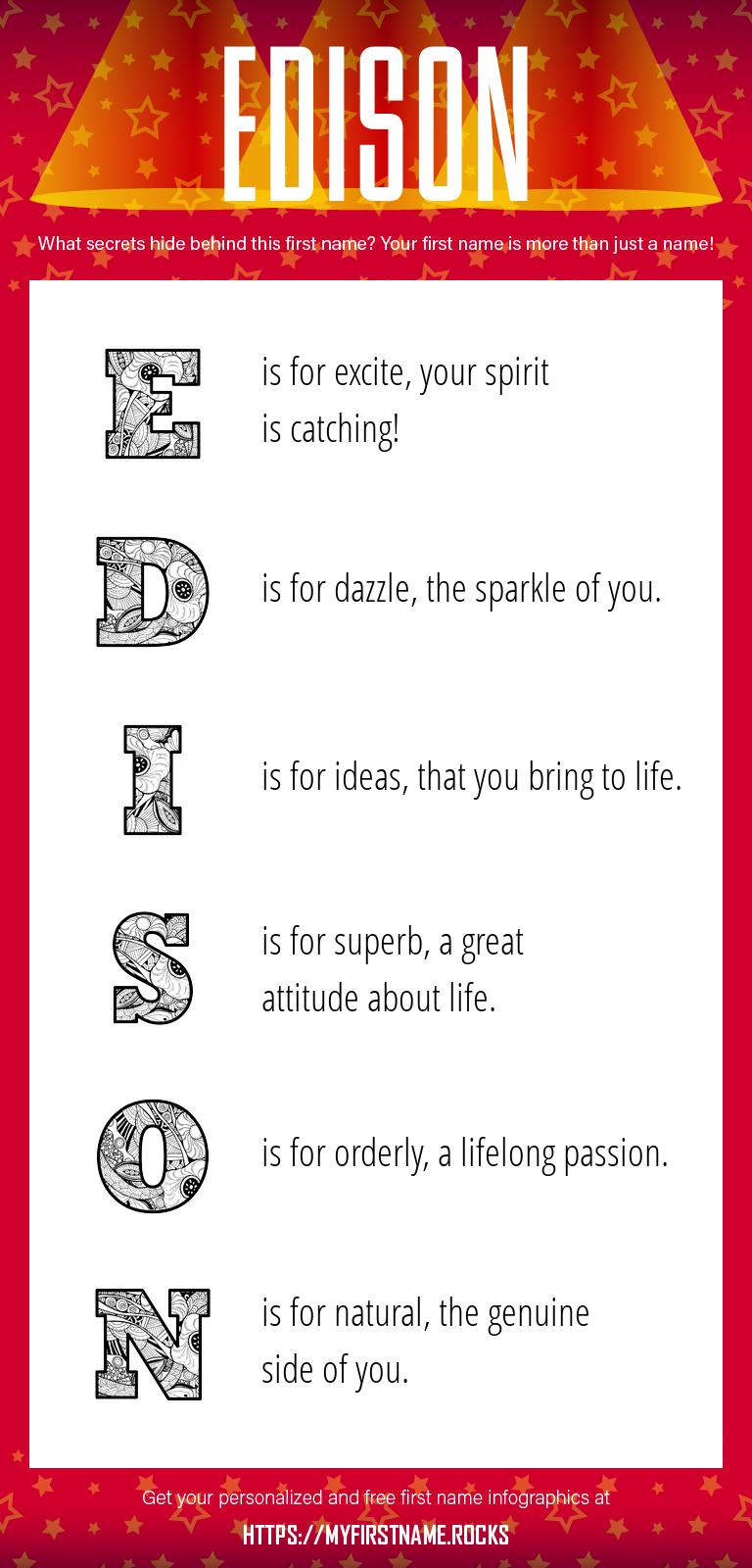 Edison Infographics