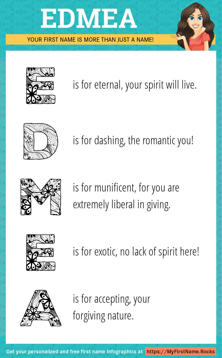 Edmea Infographics