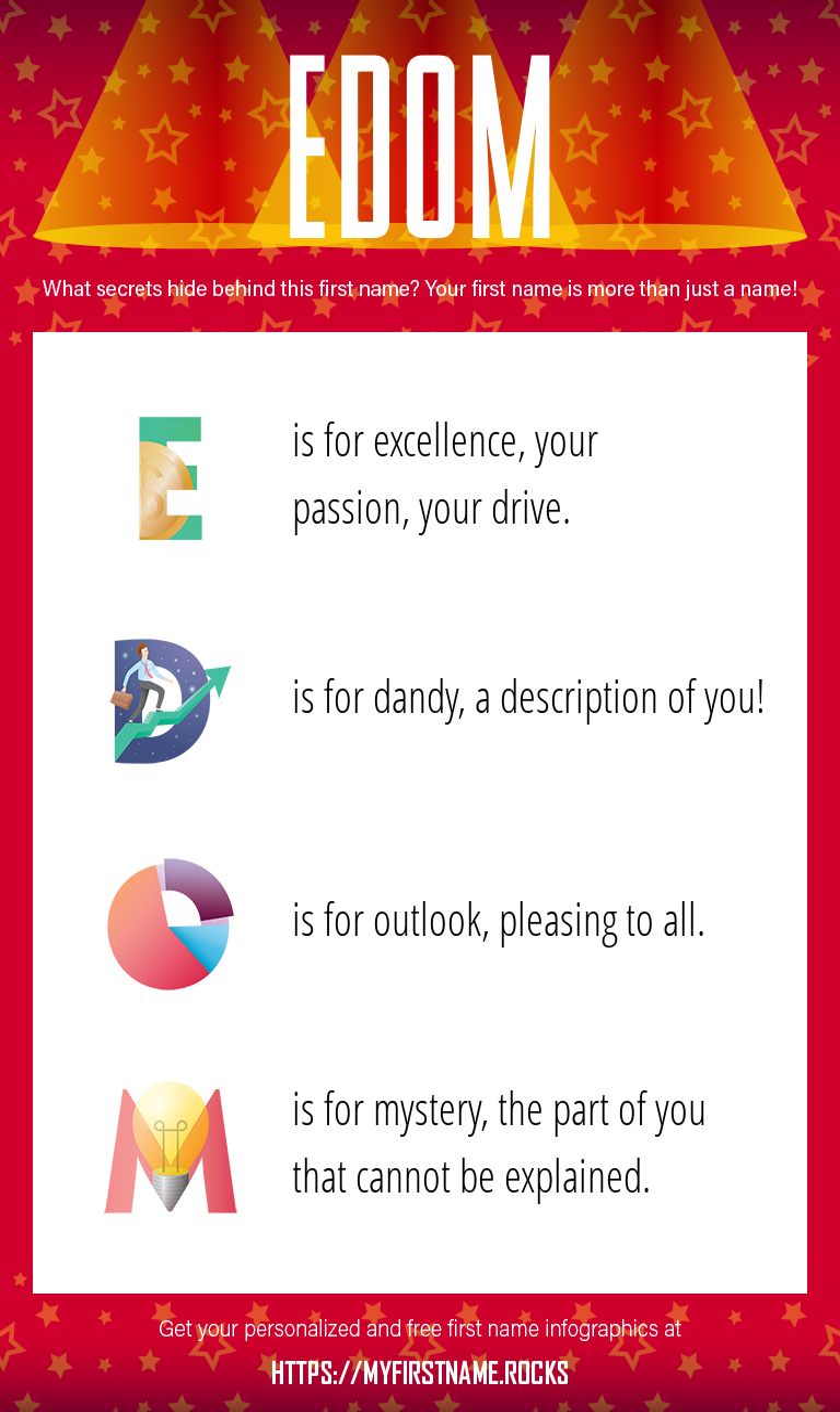 Edom Infographics