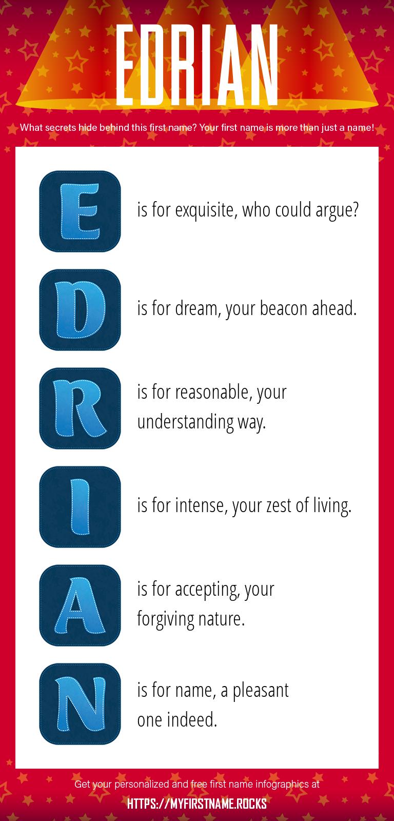 Edrian Infographics