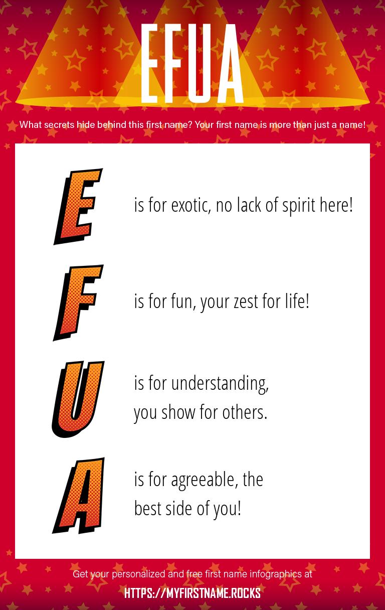 Efua Infographics