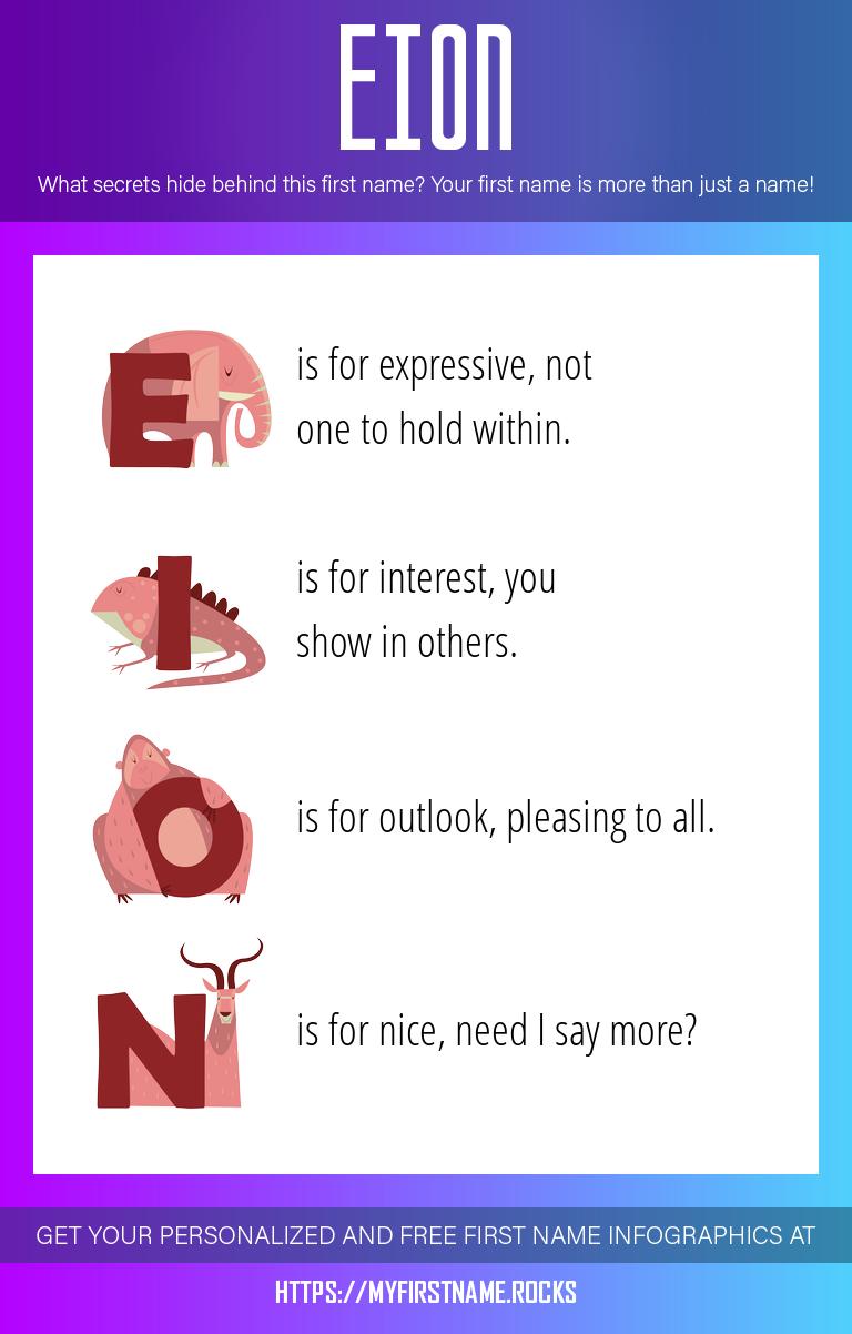 Eion Infographics