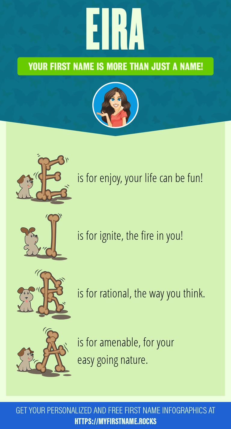 Eira Infographics