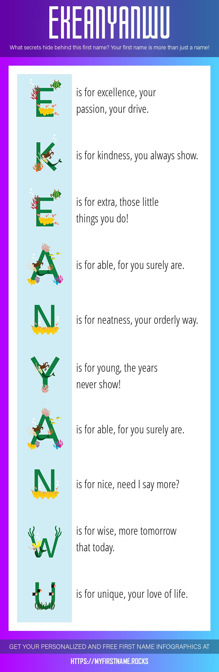 Ekeanyanwu Infographics