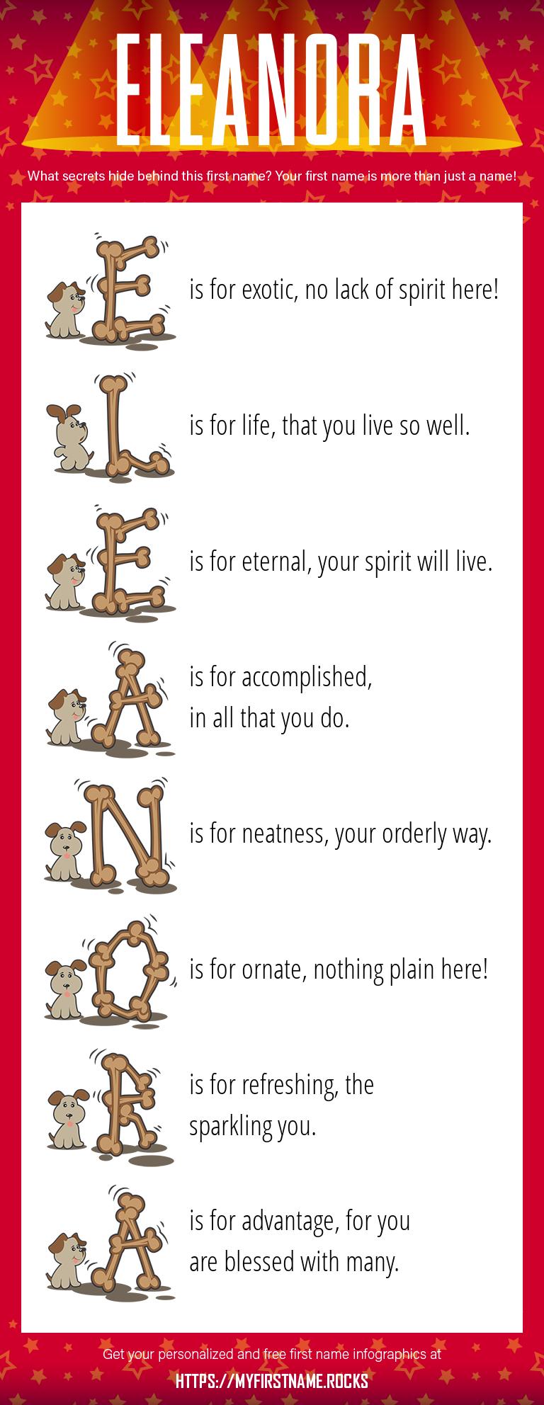 Eleanora Infographics