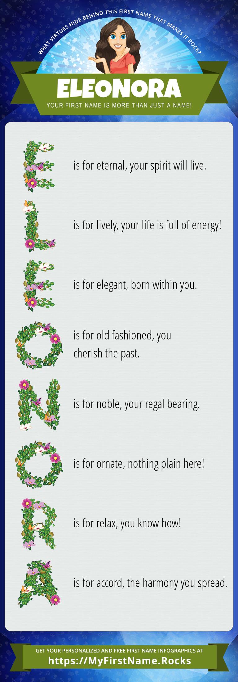 Eleonora Infographics