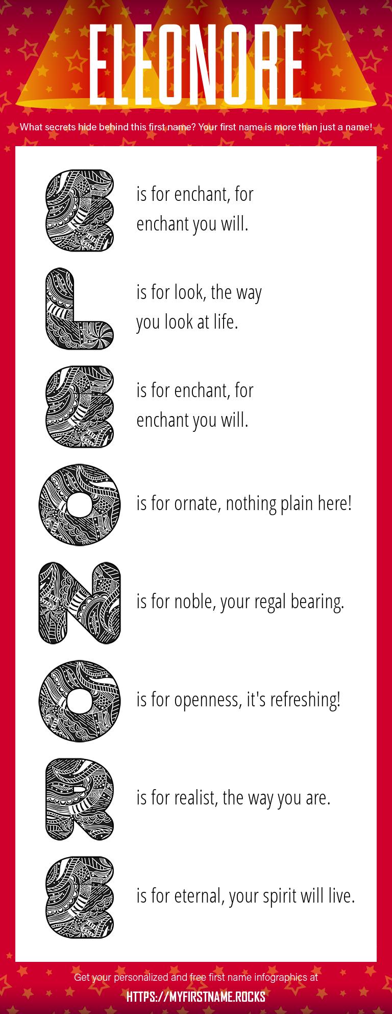 Eleonore Infographics