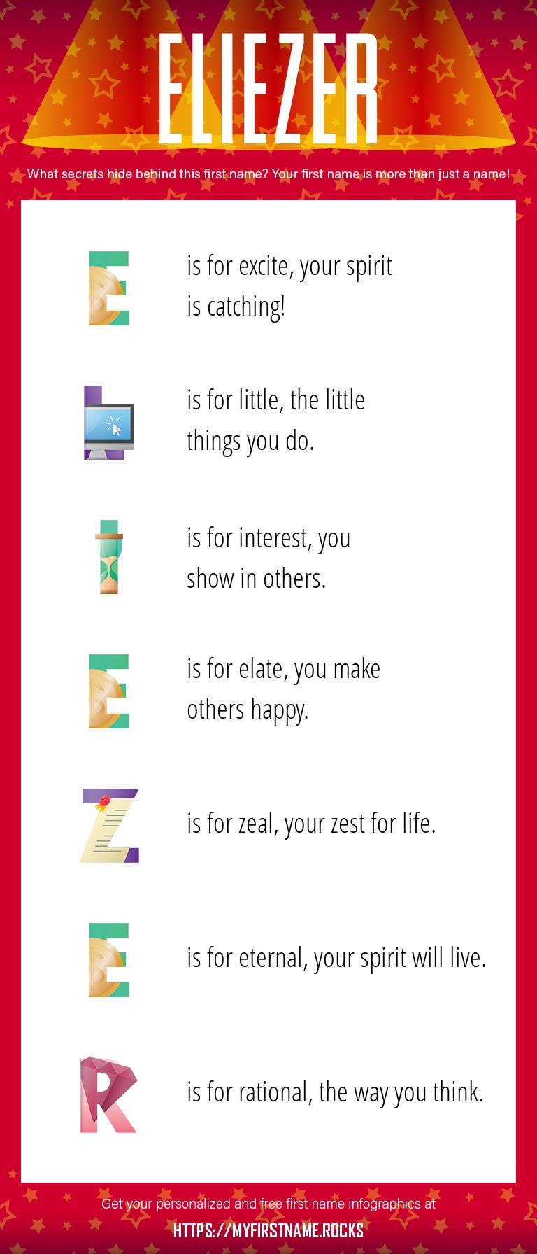 Eliezer Infographics