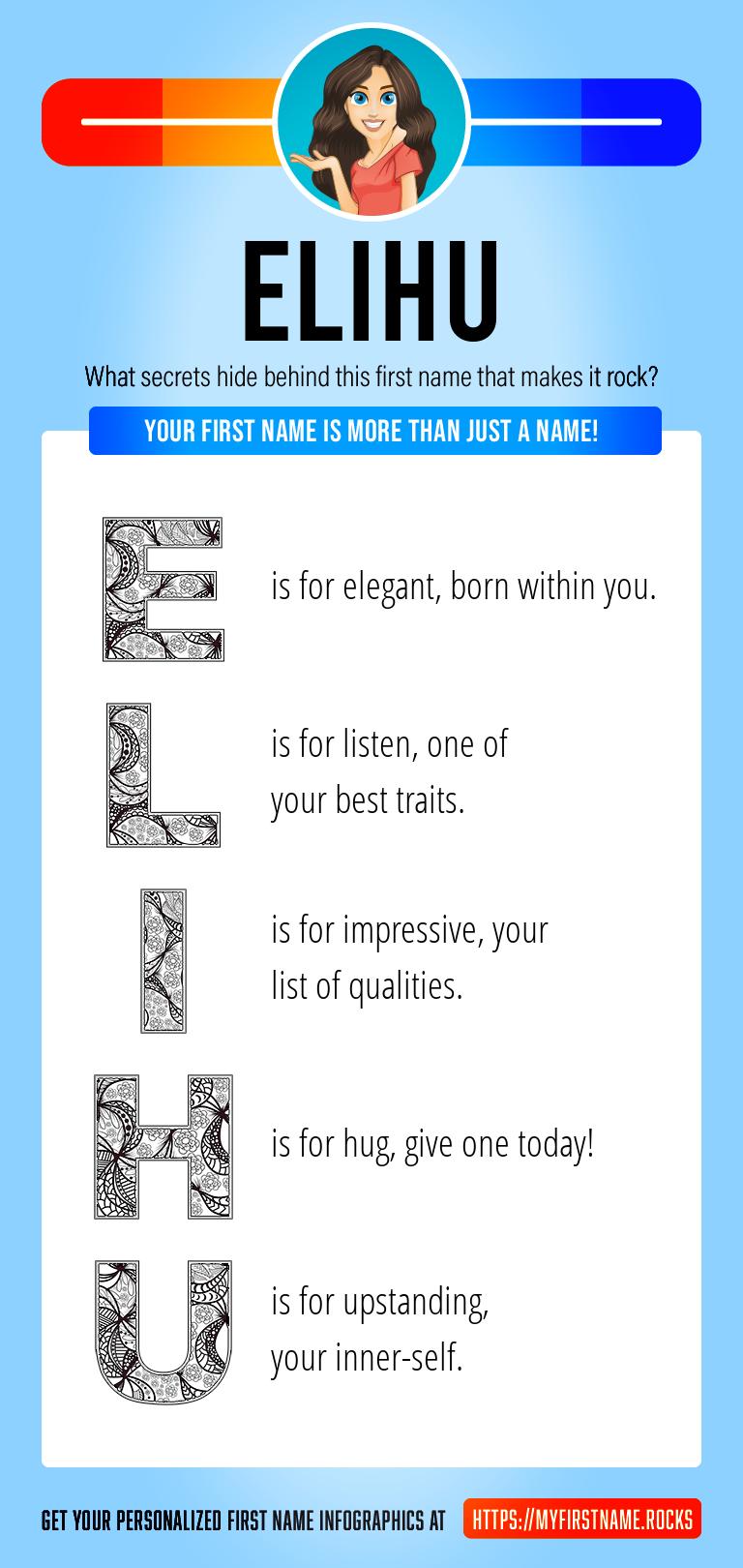 Elihu Infographics
