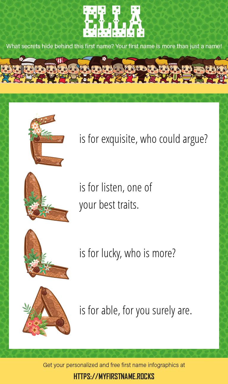 Ella Infographics