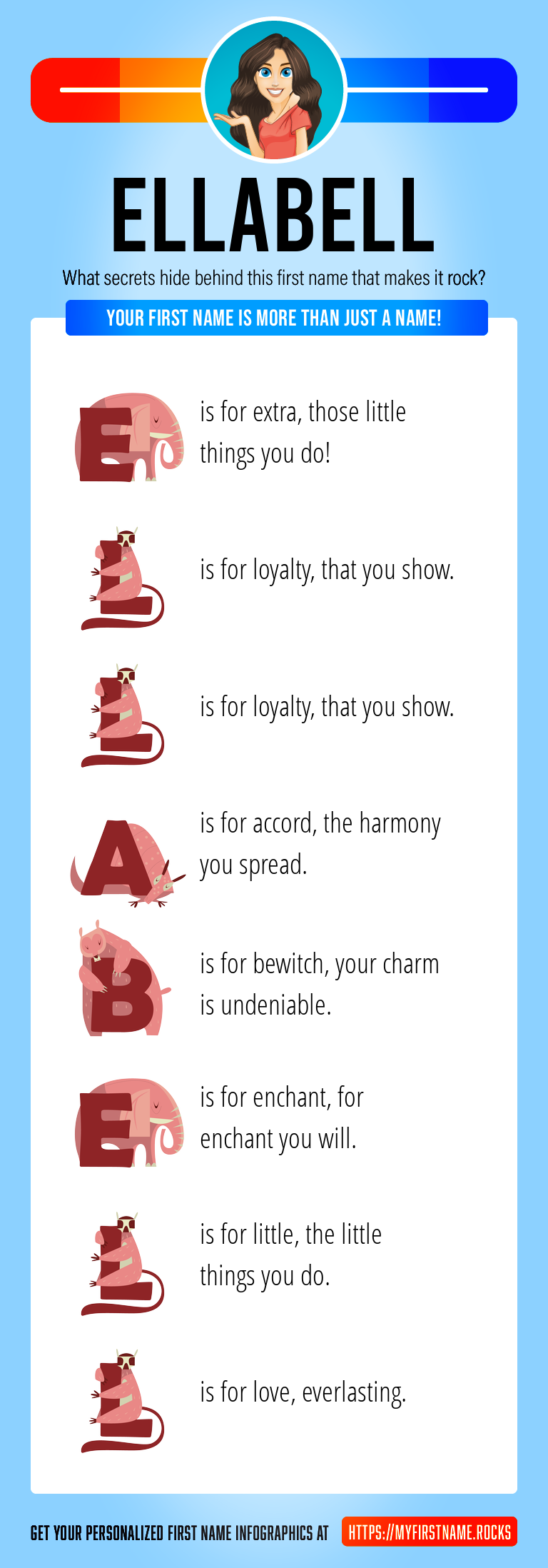 Ellabell Infographics