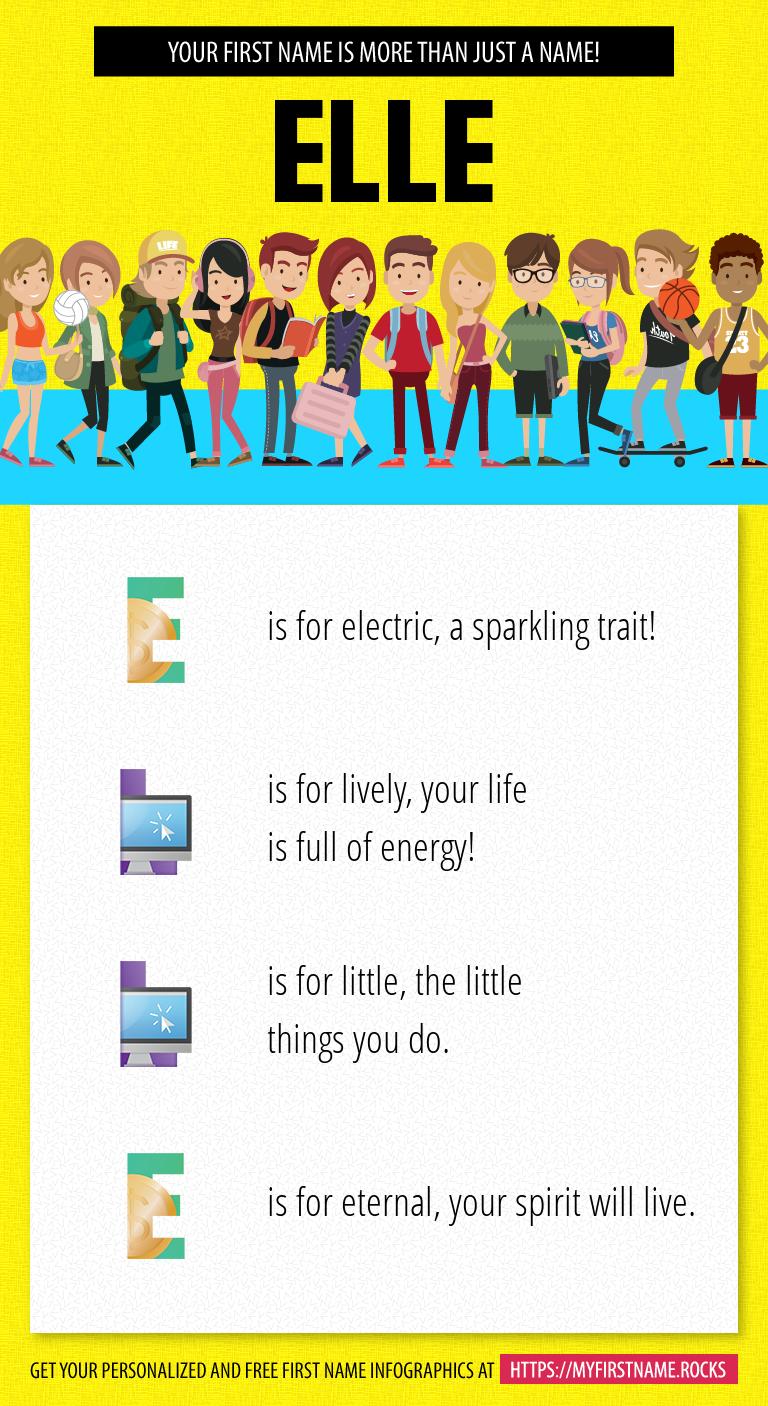 Elle Infographics