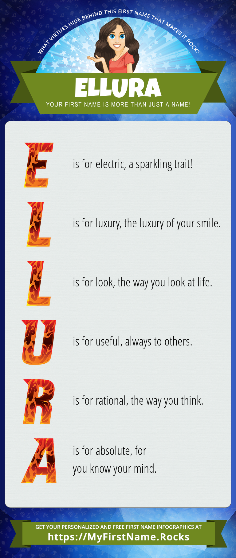 Ellura Infographics