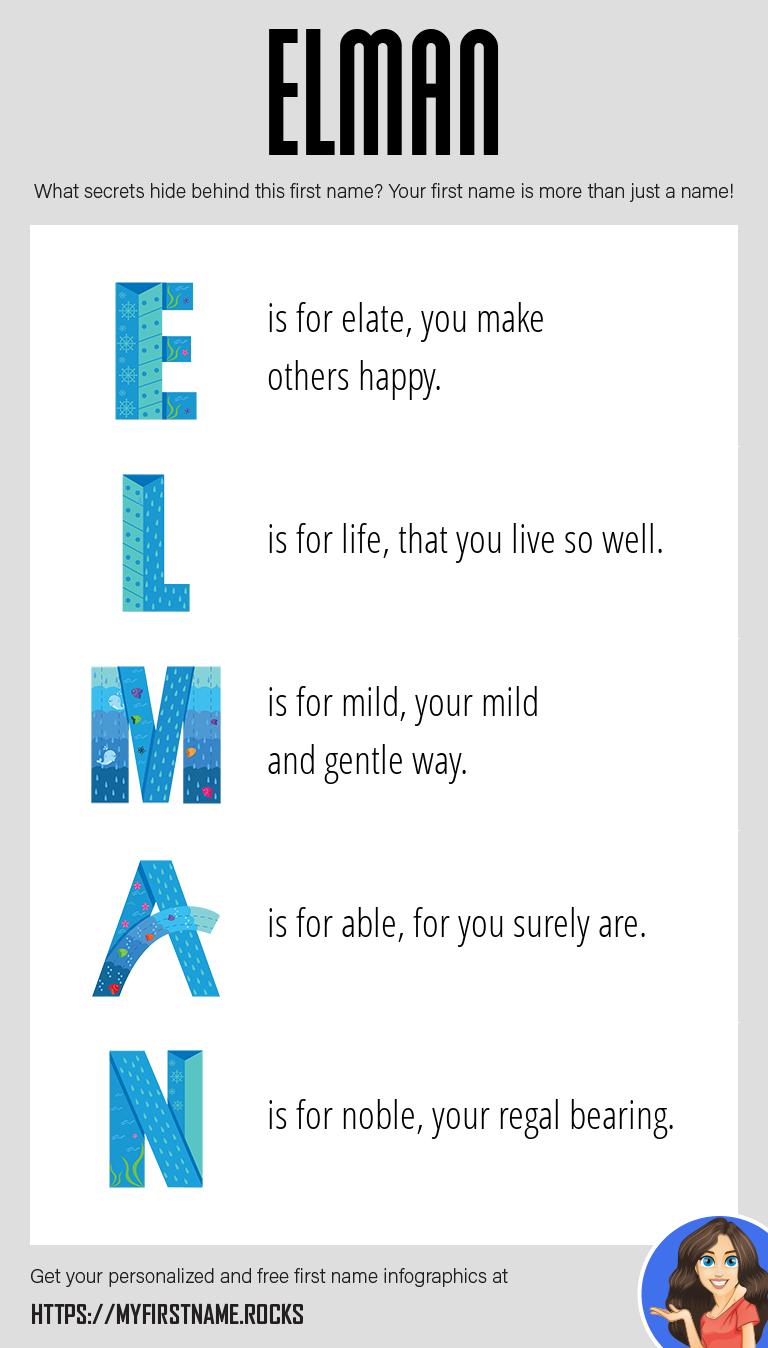 Elman Infographics