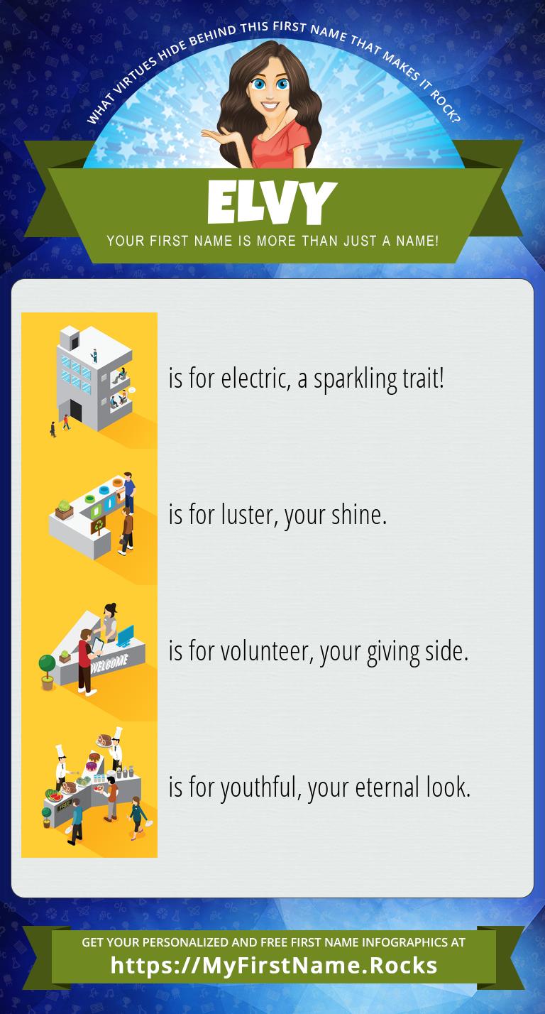 Elvy Infographics