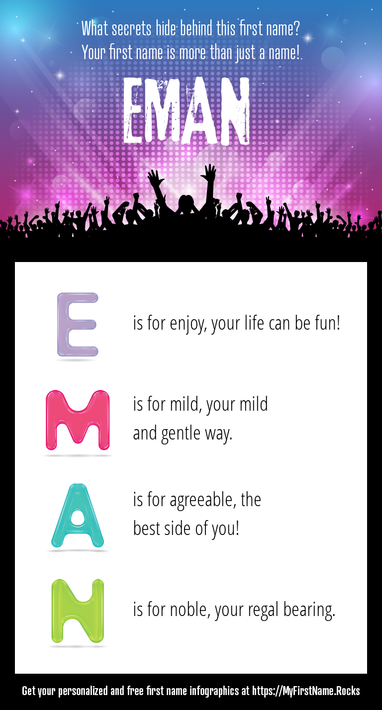 Eman Infographics