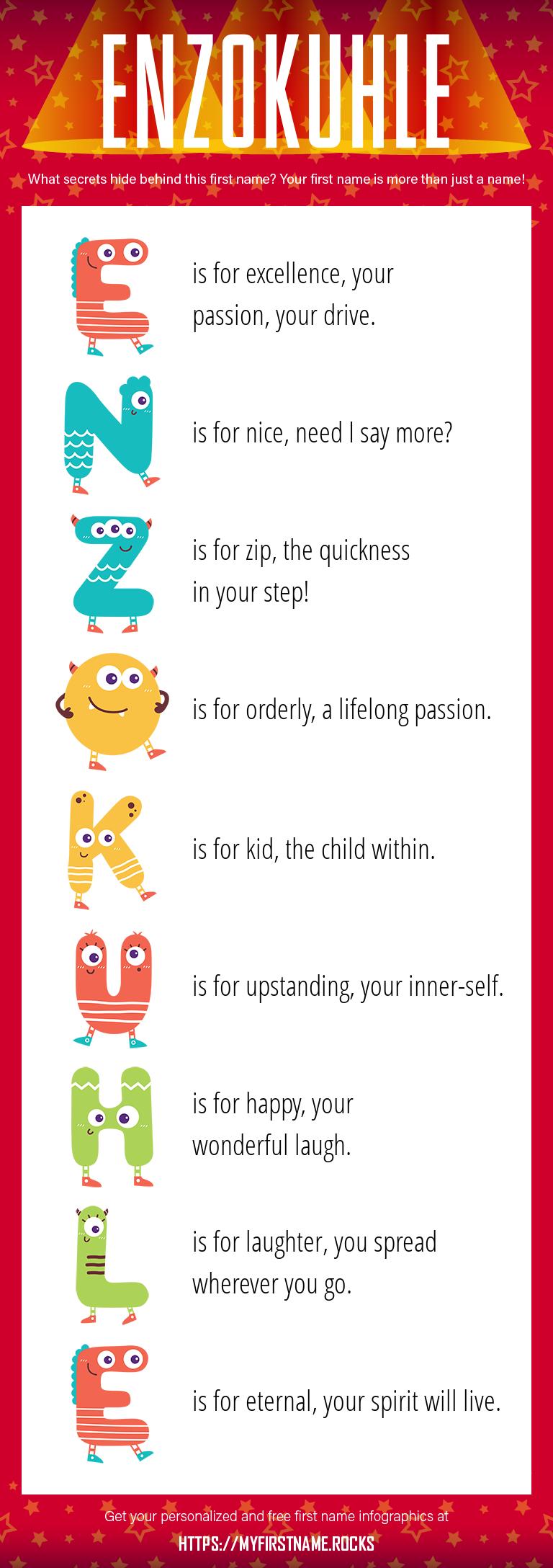Enzokuhle Infographics
