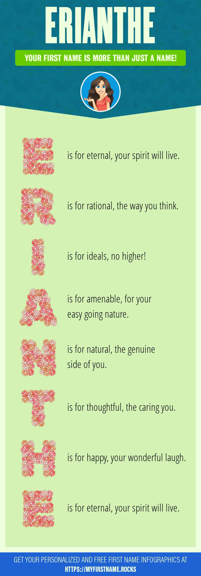 Erianthe Infographics