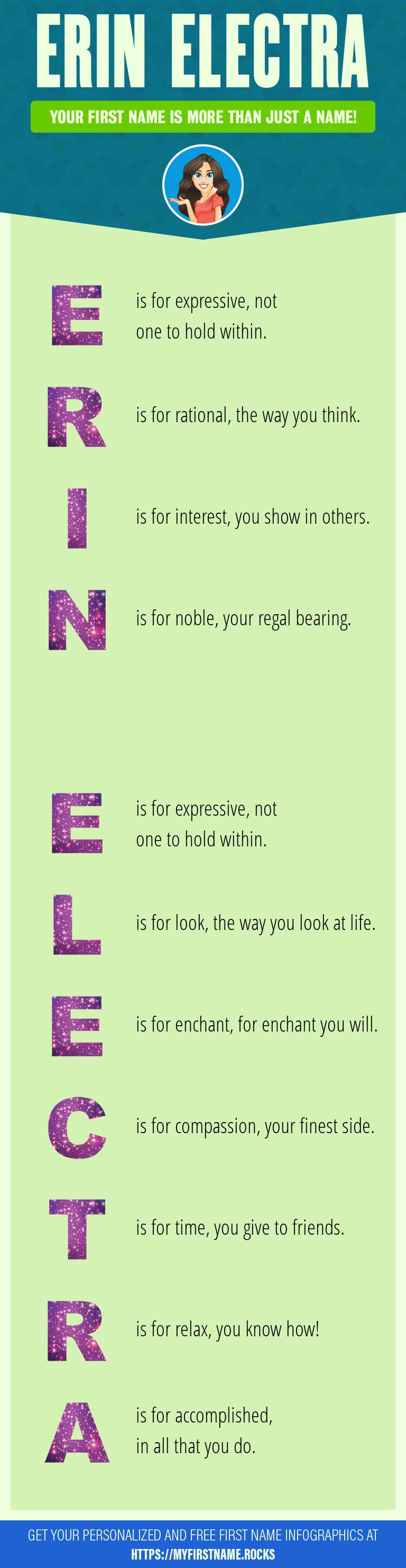 Erin Electra Infographics