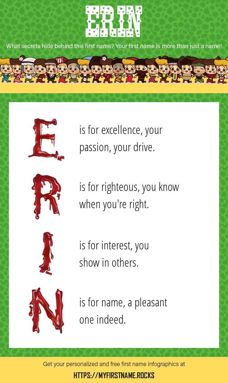 Erin Infographics