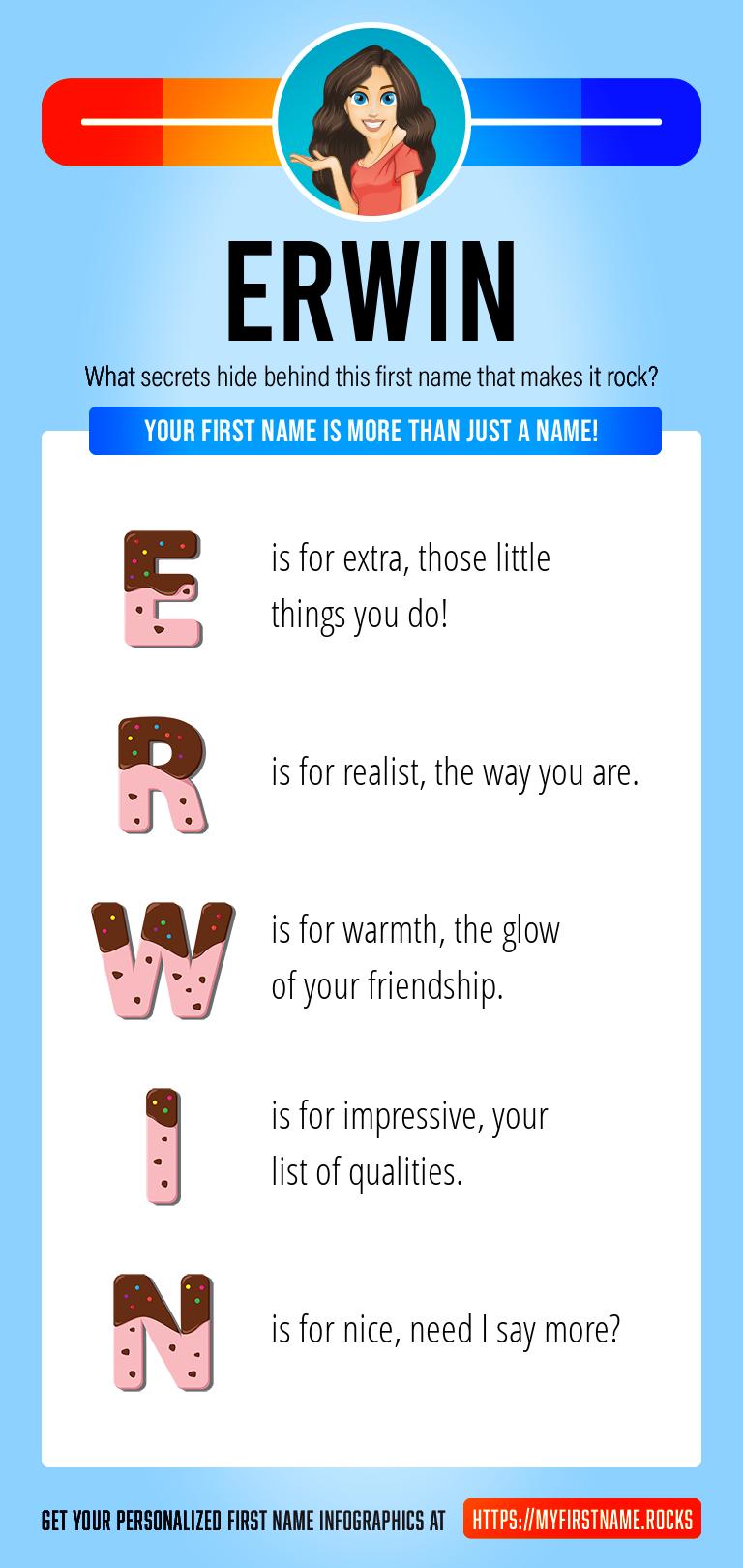 Erwin Infographics