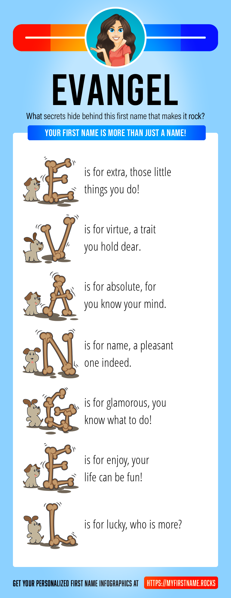 Evangel Infographics