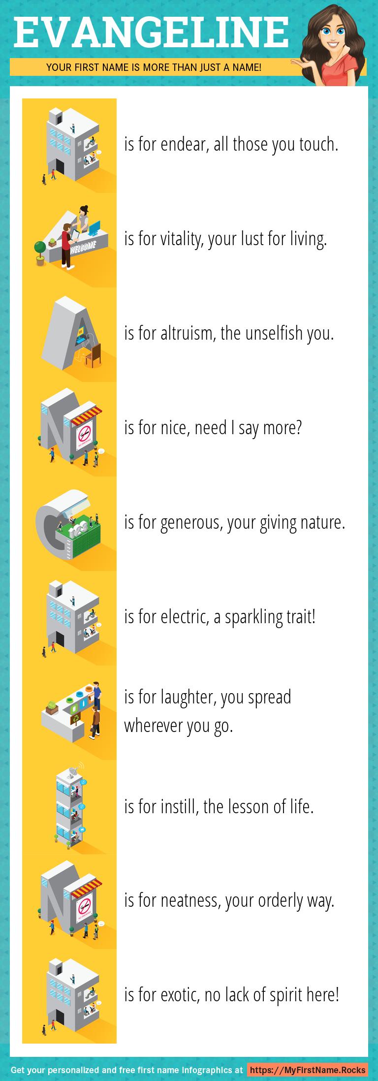 Evangeline Infographics
