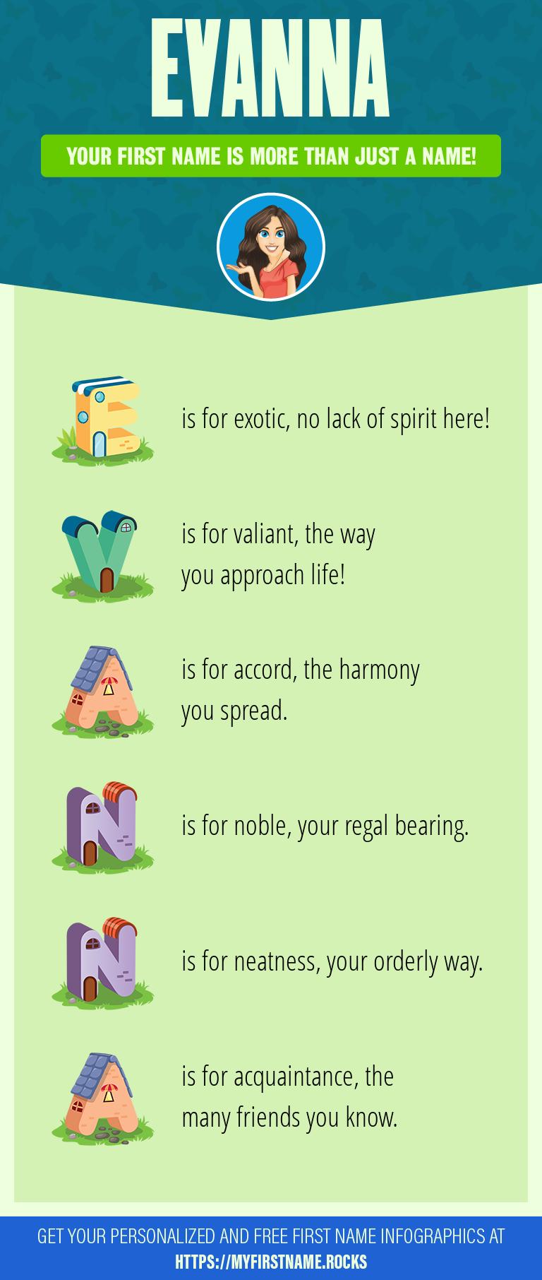 Evanna Infographics