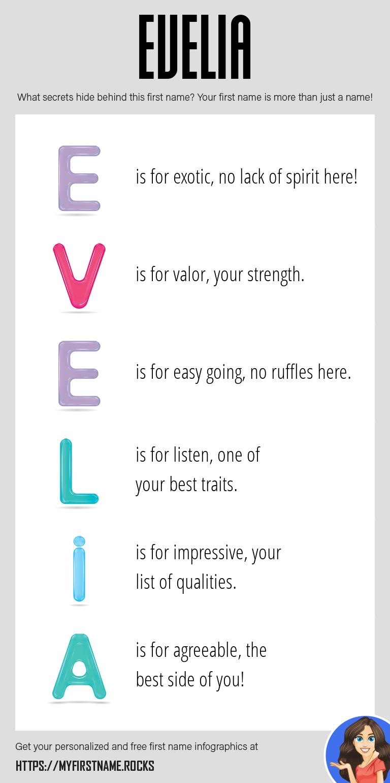 Evelia Infographics