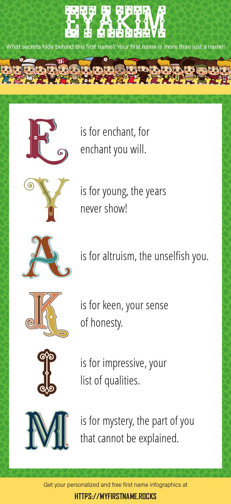 Eyakim Infographics