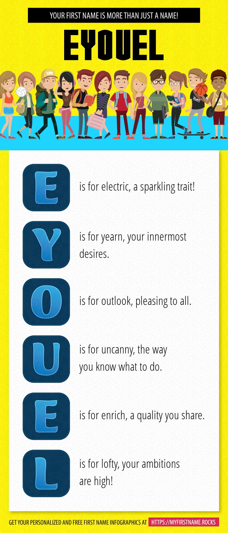 Eyouel Infographics