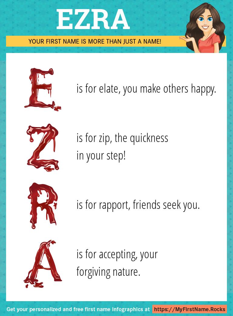 Ezra Infographics