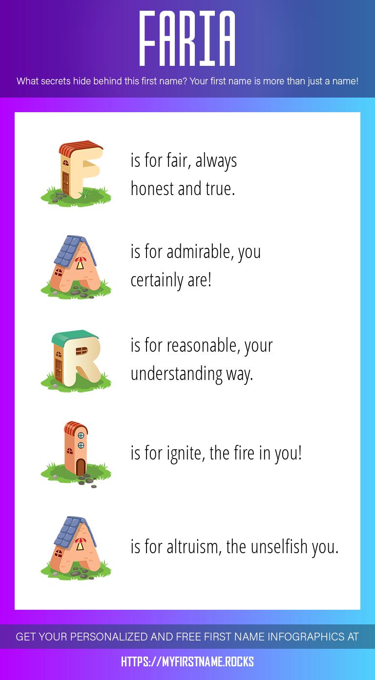 Faria Infographics