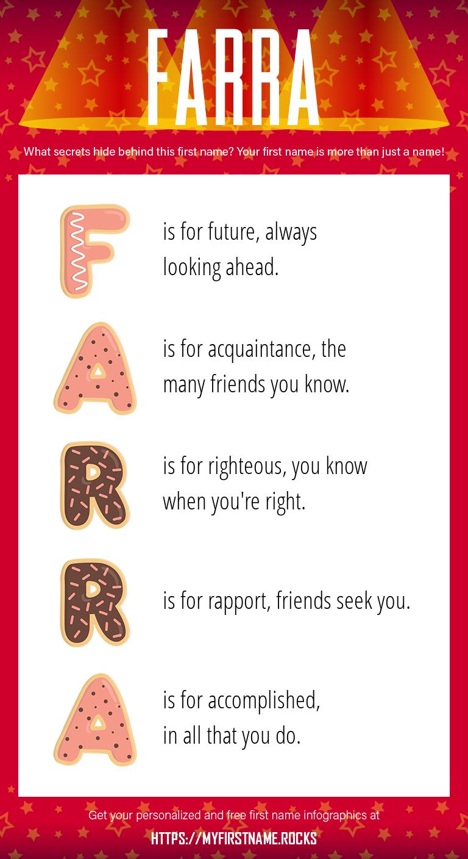 Farra Infographics